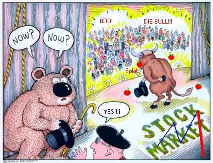 bear_bull_stage