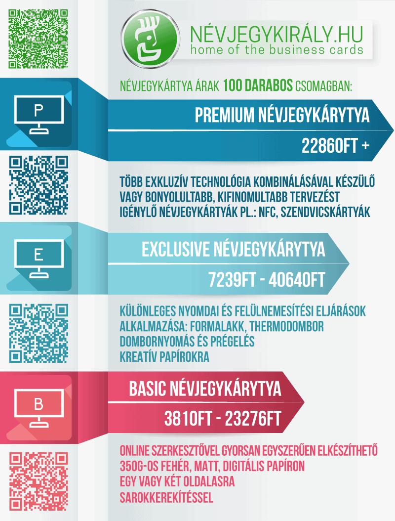 minnernek_javitott_infografika_2