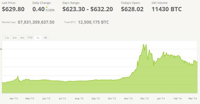 bitcoin_marc