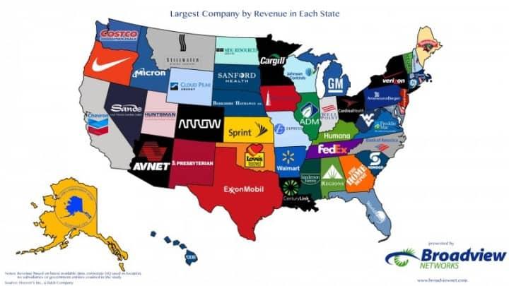 revenue map