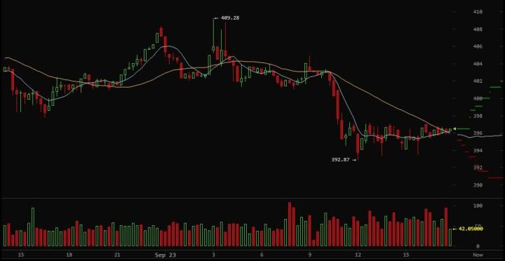 bitcoin_szept