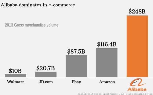 ecommerce_alibaba