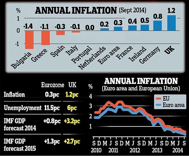 inflation_eu