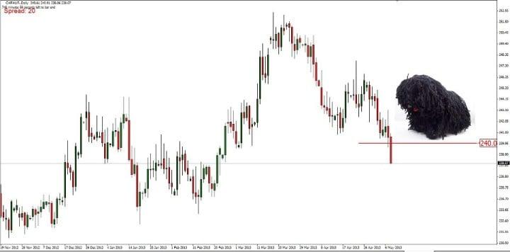 XTB Online Trading Facebook kép  2013. május 8.