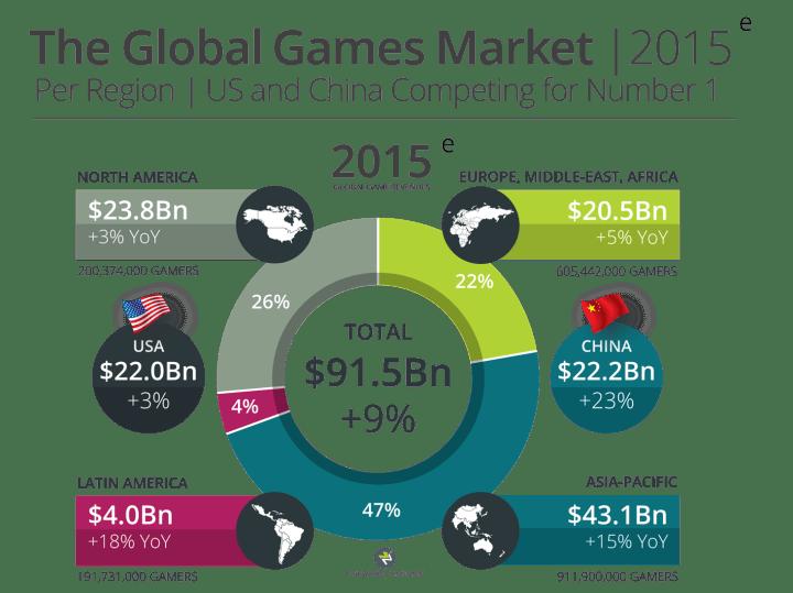 geek infografika2
