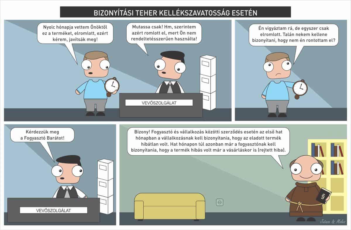 Forrás: http://fogyaszto-barat.hu/