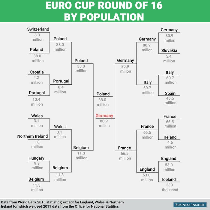 euro2016-infografika-2