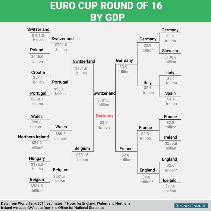 euro2016-infografika