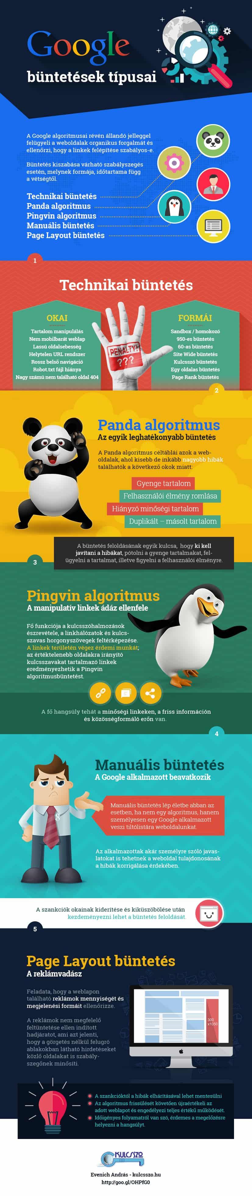 google_buntetesek-kulcsszo-infografika