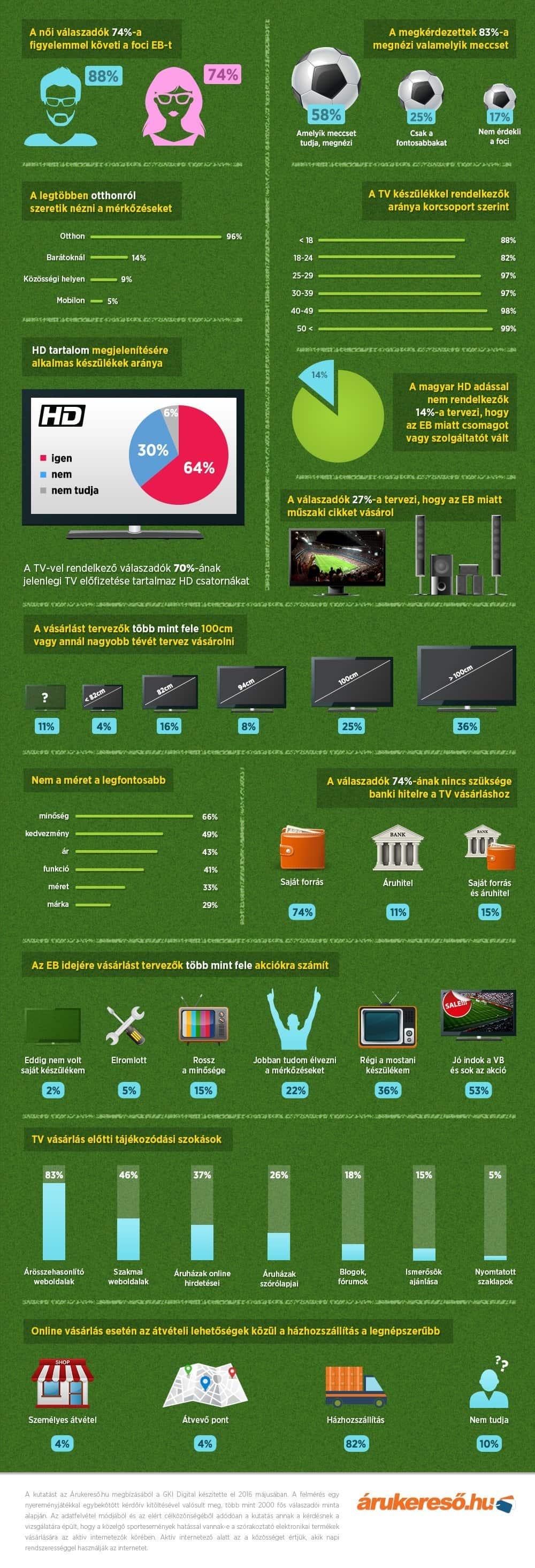 infografika_foci-eb-2016
