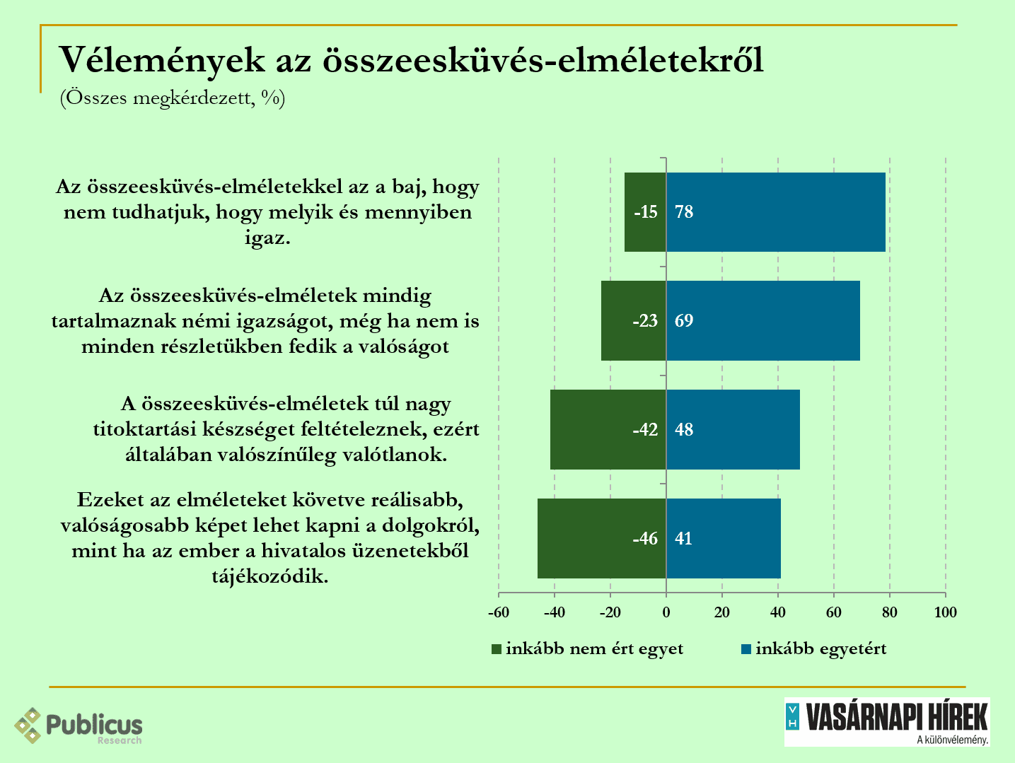 osszeesk_4