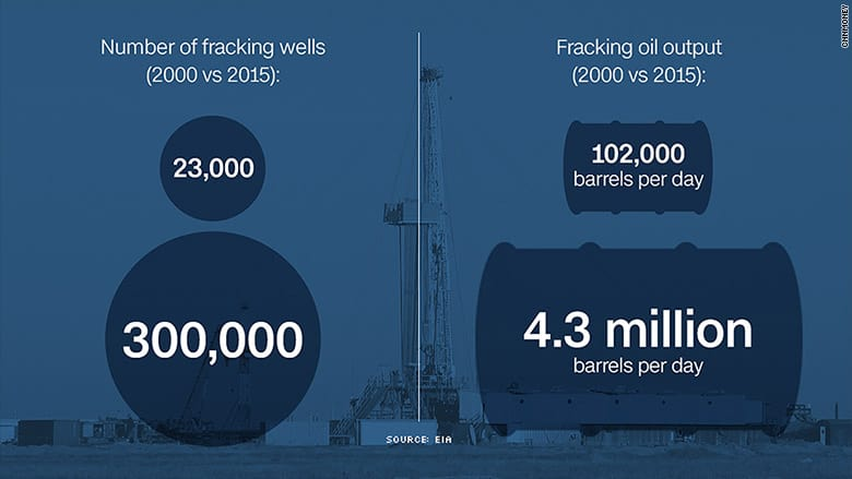 usa_fracking
