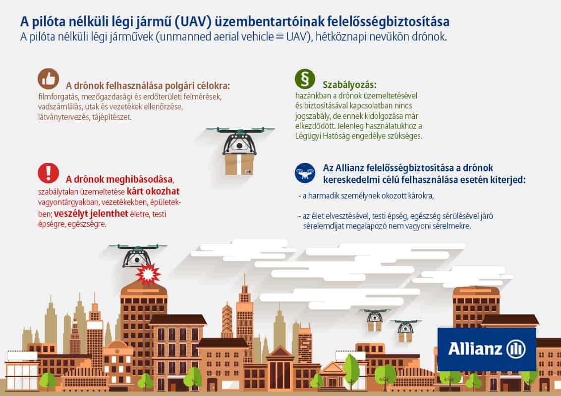 dron-biztositas