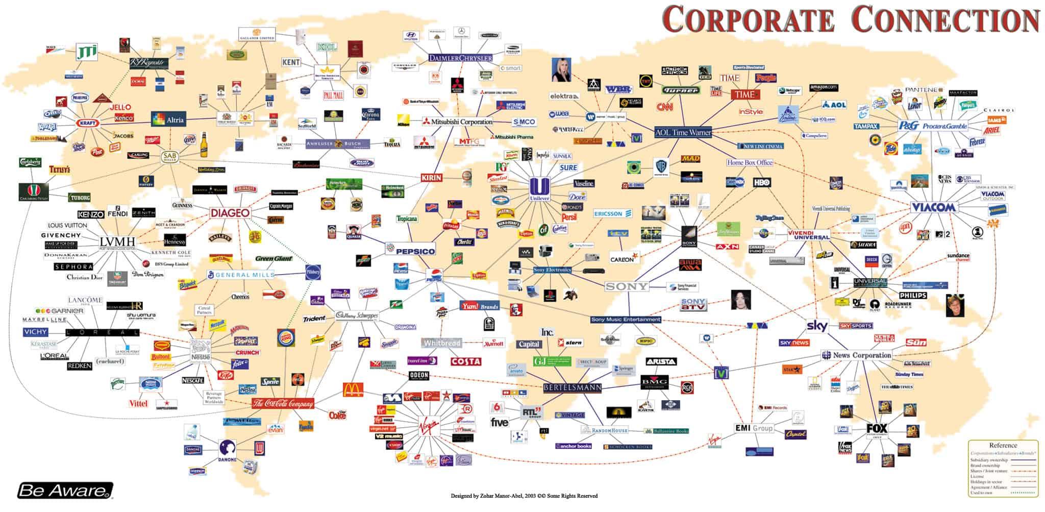 corporateconnection-world