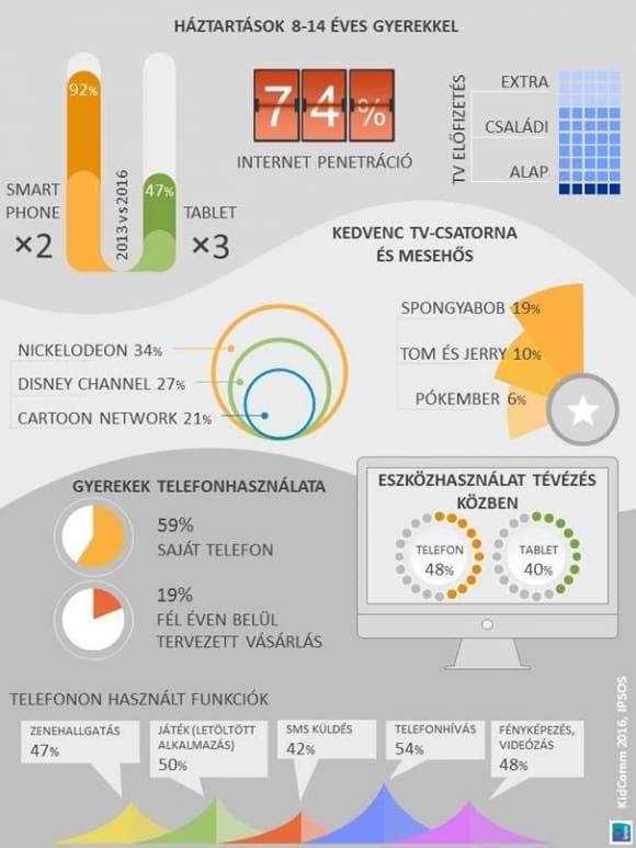 fiatalok_infografika