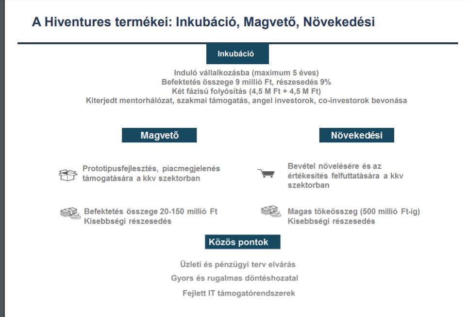 Lehoczki Gábor, befektetési igazgató, MFB Invest Zrt. - KKV-Finanszírozás Konferencia 2017 - privátbankár.hu